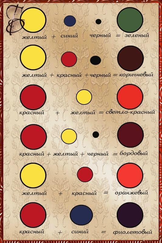 Как сделать коричневый цвет из красителей