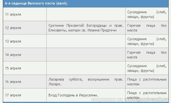 Великий пост 2011 (Календарь Великого поста) Ограничение себя в пище - одна из составляющих Великог... - 6
