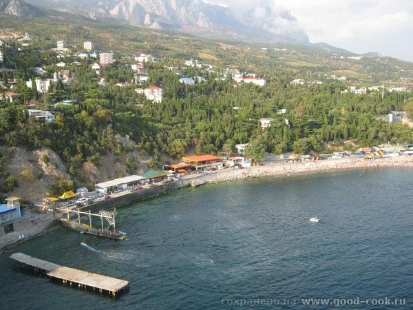 Симеиз и пляж