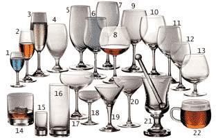 Хрустальная и стеклянная посуда
