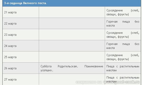 Великий пост 2011 (Календарь Великого поста) Ограничение себя в пище - одна из составляющих Великог... - 3
