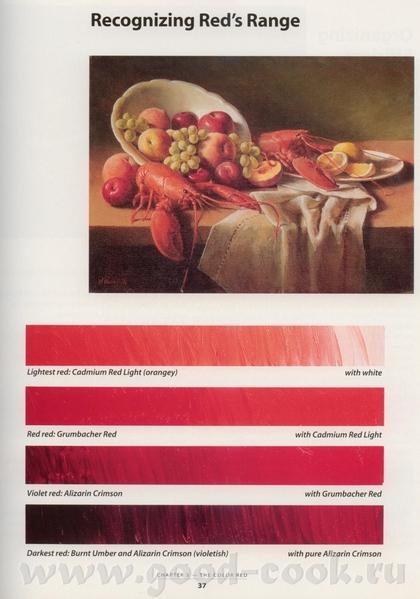 Вот посмотри разницу в красных красках