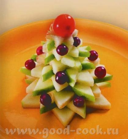 ОТСЮДА УкрашениеНовогоднего стола Яблочная елочка Яблоки, ягоды красной рябины