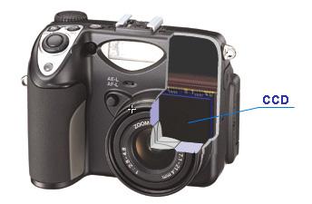 2. Как фотоаппарат создает картинку Все фотоаппараты работают одинаково - проводят свет через объек...
