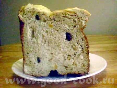 Источник: The Big Book Of Bread Machine Recipes by Donna Rathmell German Слова автора, мои примечан...