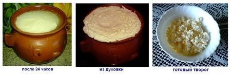 Для приготовления давно пользуюсь очень простым способом: Берем в равных частях кефир и молоко (жир...
