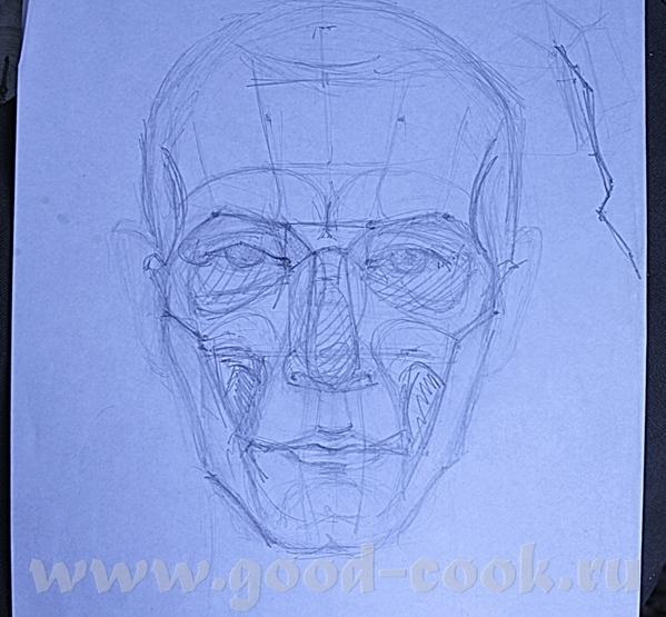 Петь ну как тебе сказать когда ты пишешь портрет не обязательно же эти плоскости рисовать но ты дол...