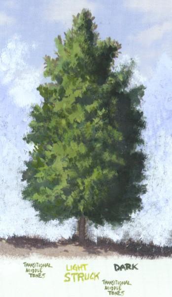 Волк акрилом Как рисовать деревья Смешивание цветов для масла - 2