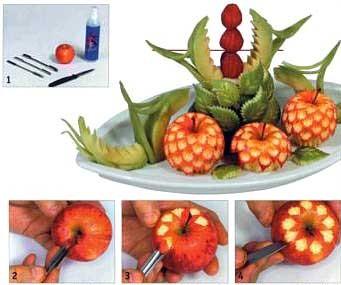 Ананасы из яблок Можно, конечно, и обычный ананас взять