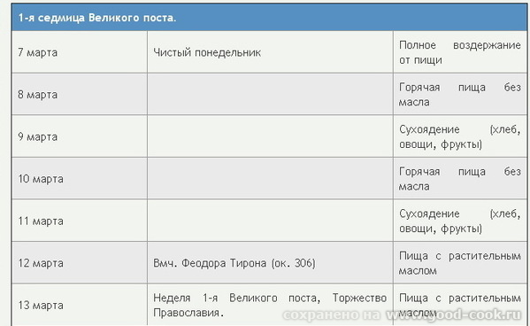 Великий пост 2011 (Календарь Великого поста) Ограничение себя в пище - одна из составляющих Великог...