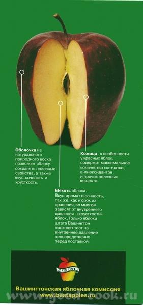 Особенно меня повеселило, что в ней сообщается, что яблоки не содержат жиров и холестерина