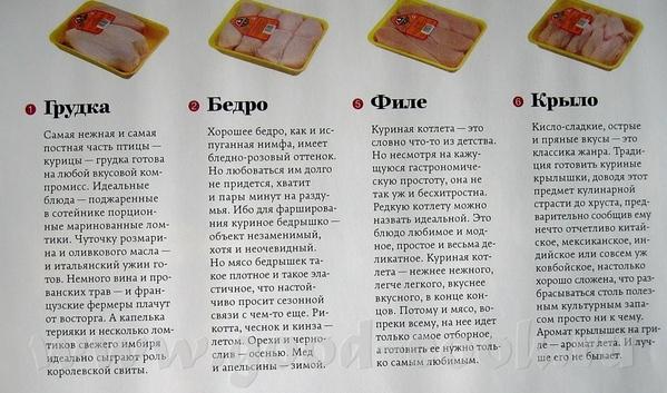 Нашла в журнале правила применения куриных запчастей
