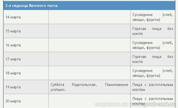Великий пост 2011 (Календарь Великого поста) Ограничение себя в пище - одна из составляющих Великог... - 2