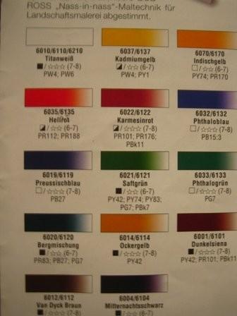 Это названия цветов красок