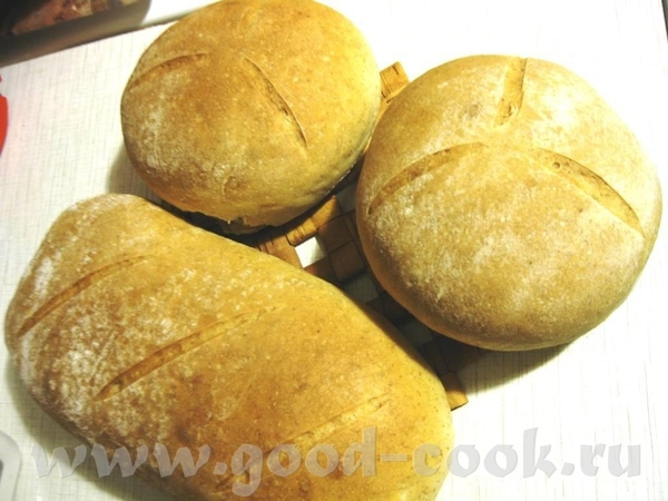 Хлеб с солодухой на закваске на основе Изюминковского рецепта