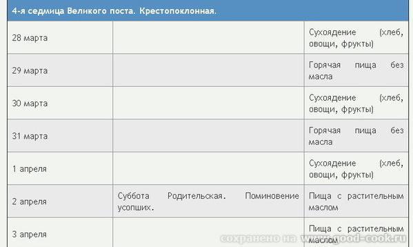 Великий пост 2011 (Календарь Великого поста) Ограничение себя в пище - одна из составляющих Великог... - 4