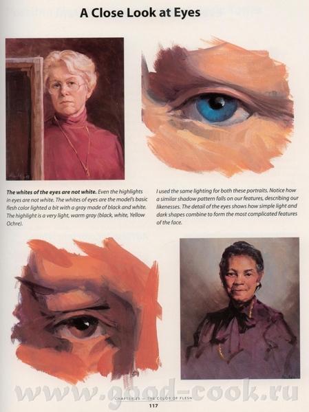 """Телесные тона для портретов Из книги Helen Van Wyk """"Color mixing"""" Телесные тона"""