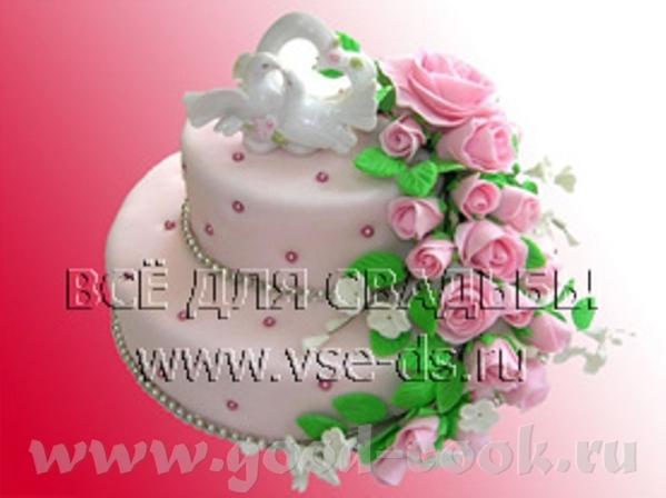 , спасибо на добром слове))) У меня как обычно - пока делаю торт вся упсихуюсь, ничего не нра, а по...