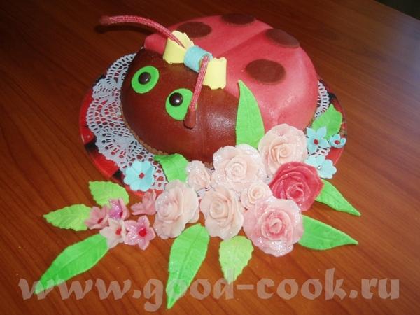 http://www.good-cook.ru/i/thbn/e/0/e0e1974e7ff00af3d61c26f2fe300c61.jpg