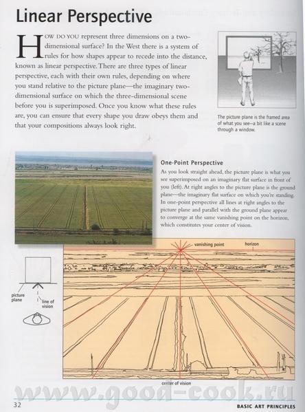 Немного о линейной перспективе и линии горизонта