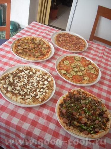 срочно папе захотелось пиццы и я первый раз так быстро, не откладывая, выполнила заказ - 2