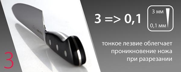 общий вес ножа